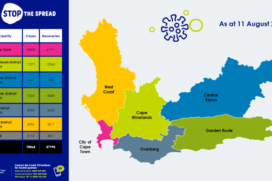 ALAN WINDE REQUESTS THAT WESTERN CAPE MOVES TO LOWER COVID-19 ALERT LEVEL