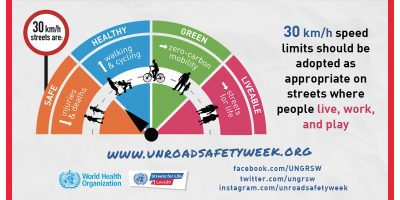 Call to implement 30km/h speed limits in cities around the globe