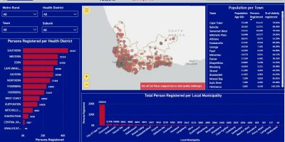 An interactive vaccine registration dashboard has been launched in the WC