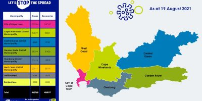 Western Cape showing early signs of end of the third wave